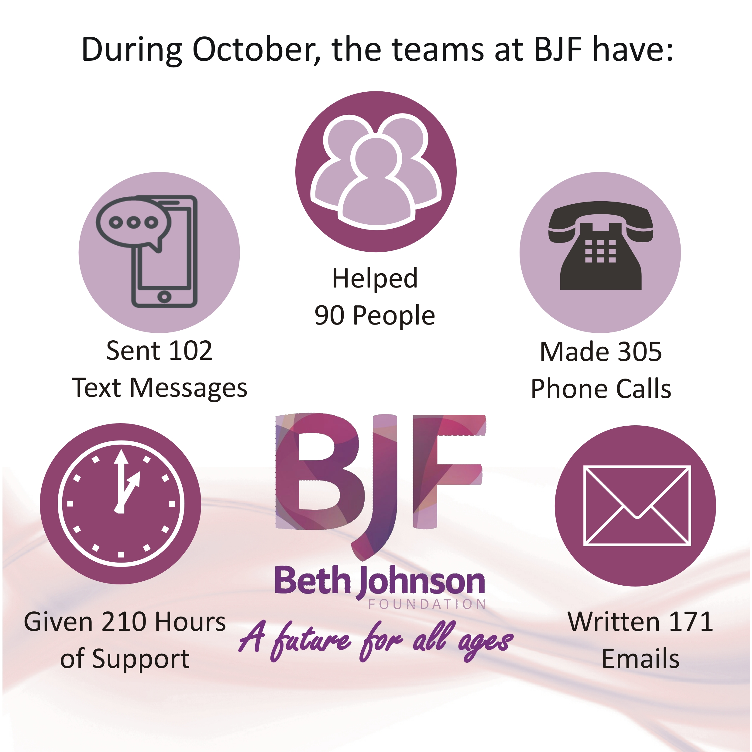 Infographic October 2020