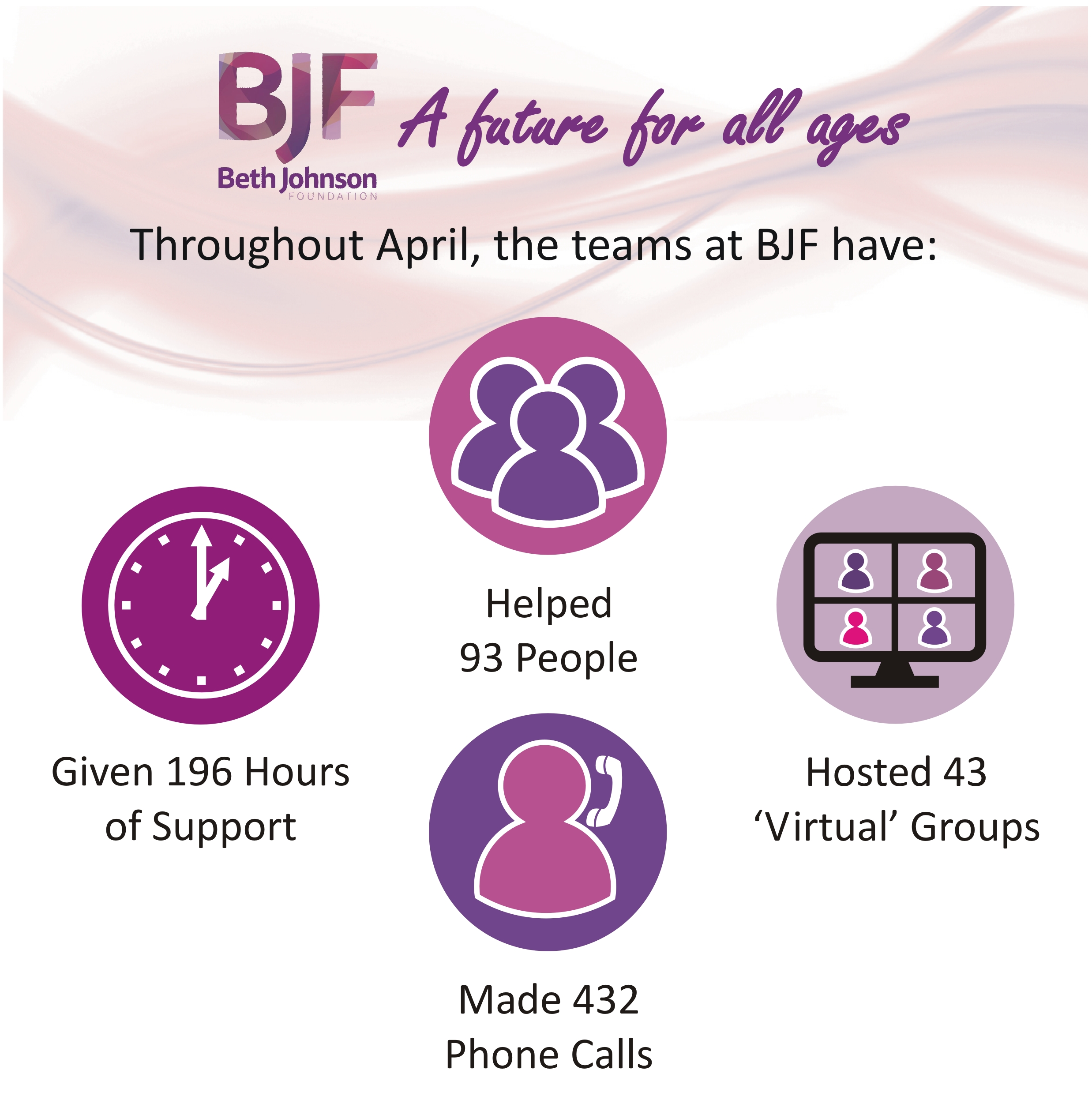 BJF Infographic April 2021