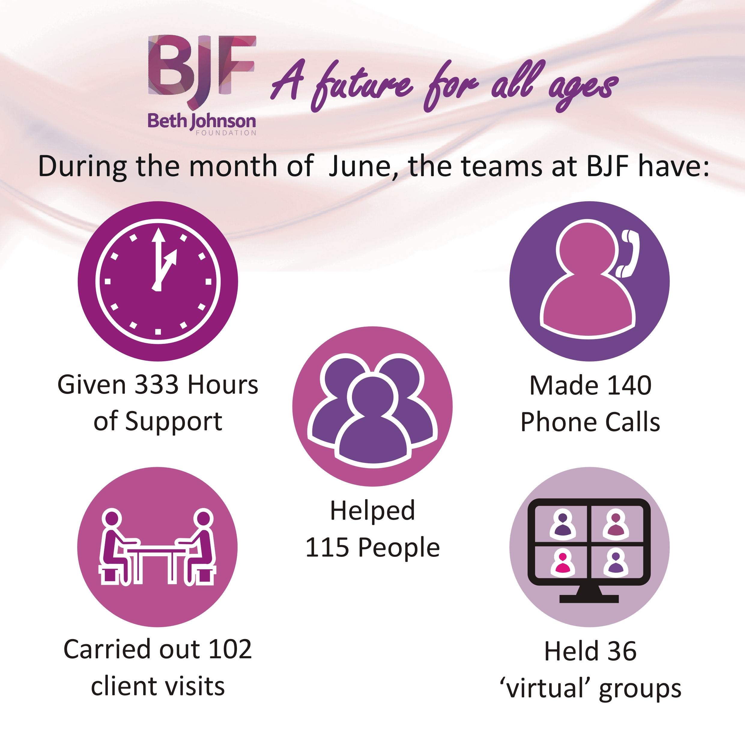 BJF Covid Help Infographic June 2021